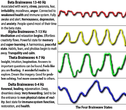 binaural-beats-frequencies