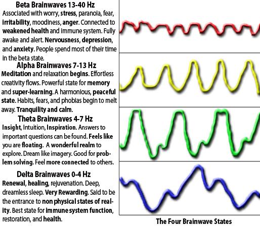 binaural-beats-frequencies