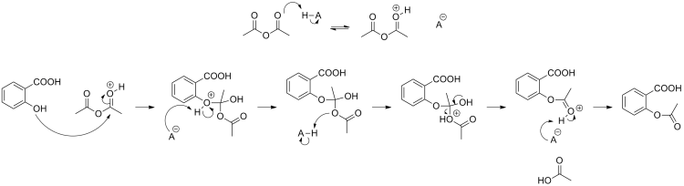 Aspirin synthesis. By Duldren [GFDL or CC BY-SA 3.0], via Wikimedia Commons